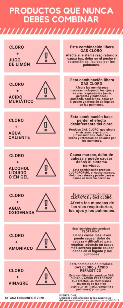 Infografía no mezclar productos de limpieza, OMS